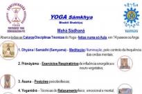 O Yoga Sámkhya